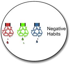 Negative Habits